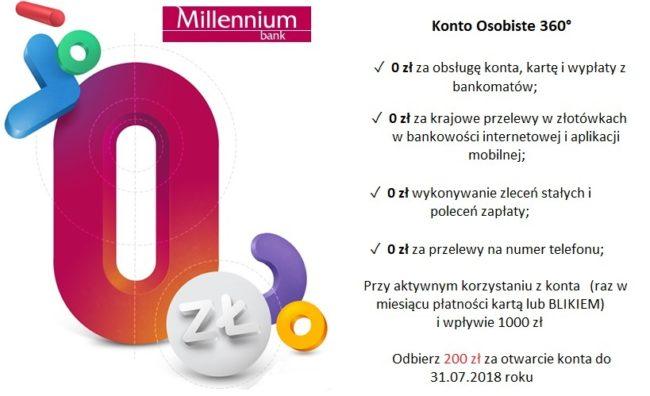 Bank Millennium - Konto 360°