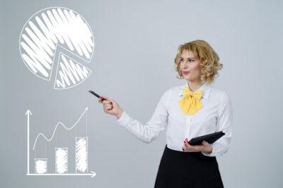 wykresy przedsiębiorcza kobieta